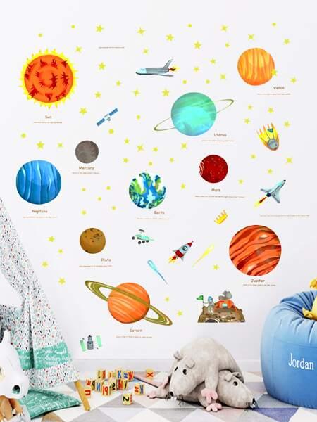 Kids Planet Print Wall Sticker